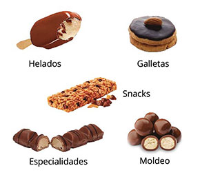 Snacks, galletas, helado, moldeo choclate Ibercacao